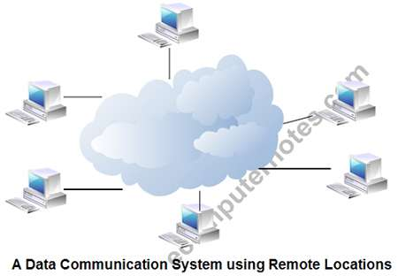 Data Communication System Using Remote Location